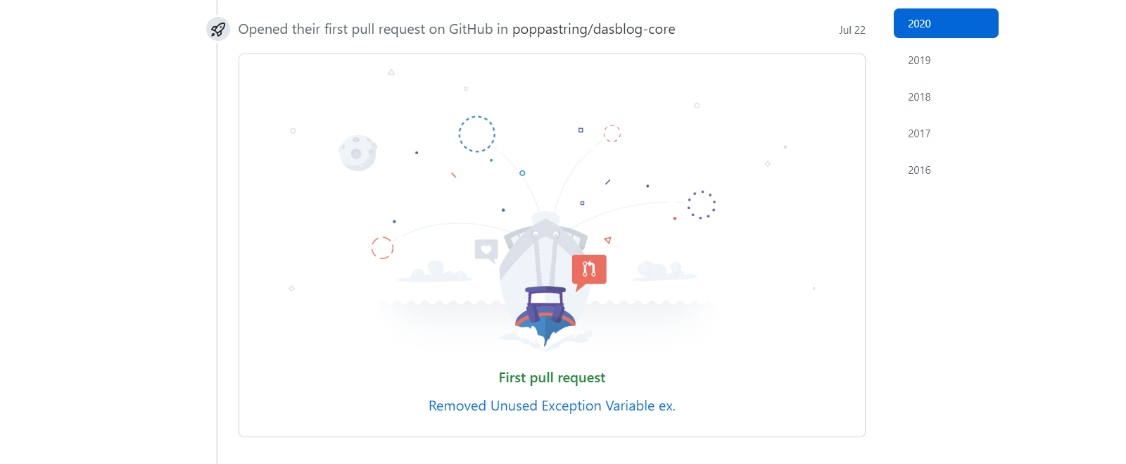 Opened their first pull request on Github