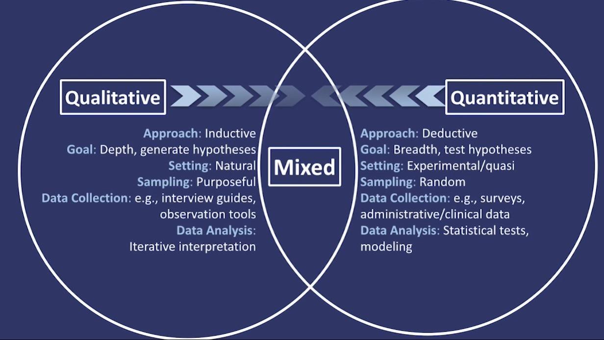 qualitative vs quantitative analysis