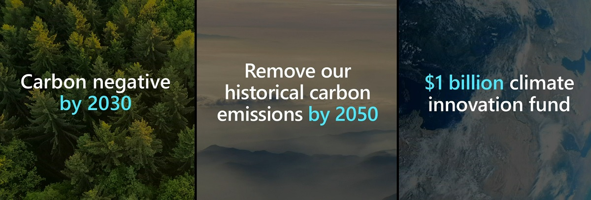Carbon negative by 2030